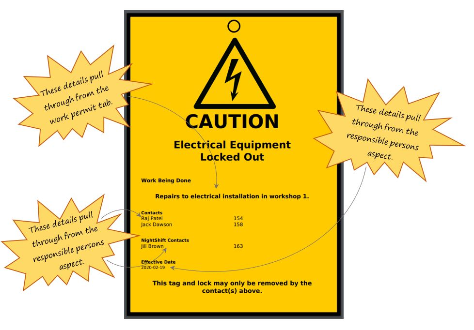 How do I complete the printing of the lockout tags in the equipment isolation details section of the EQMT Isolation tab, in OHS Online?