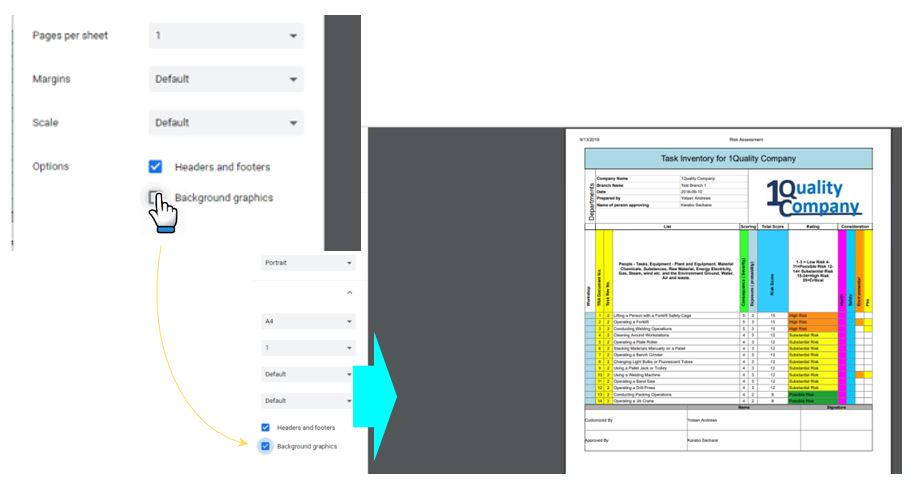 When I print my Task Inventory of my risk assessment from OHS Online to PDF, the tasks don't show any colour. What has happened?