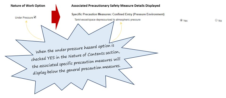 How do I complete the Precautionary Safety Measures section of the Confined tab in the PTW system, in OHS Online?
